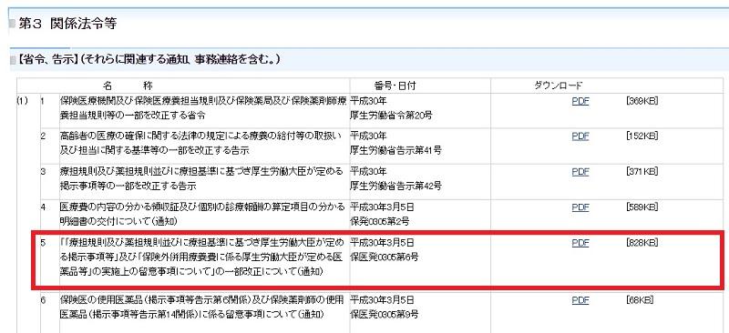 厚生労働省 平成30年度診療報酬改定