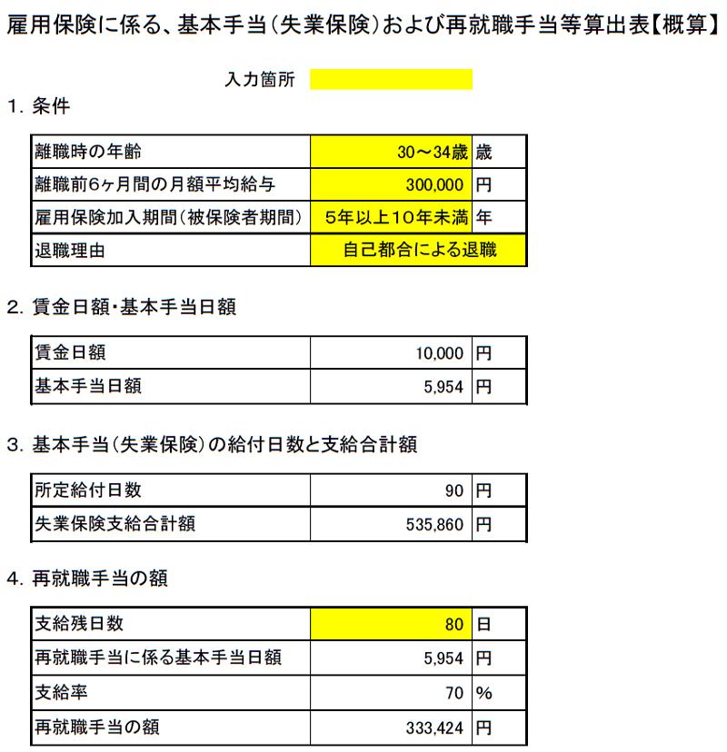 失業保険・再就職手当算出表20190801
