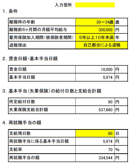 失業保険・再就職手当算出表20200801