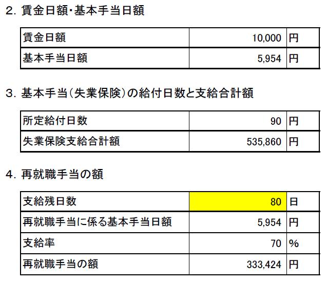 失業給付・再就職手当の額(自動計算結果)