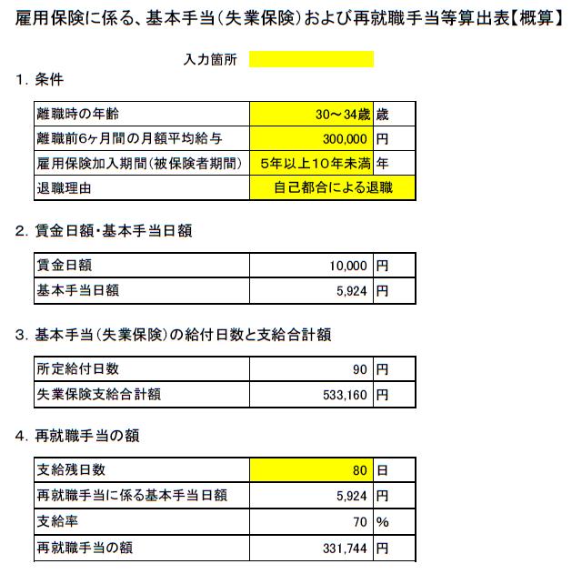 失業保険および再就職手当算出表20210801