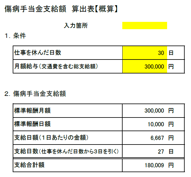 傷病手当金支給額算出表20190401