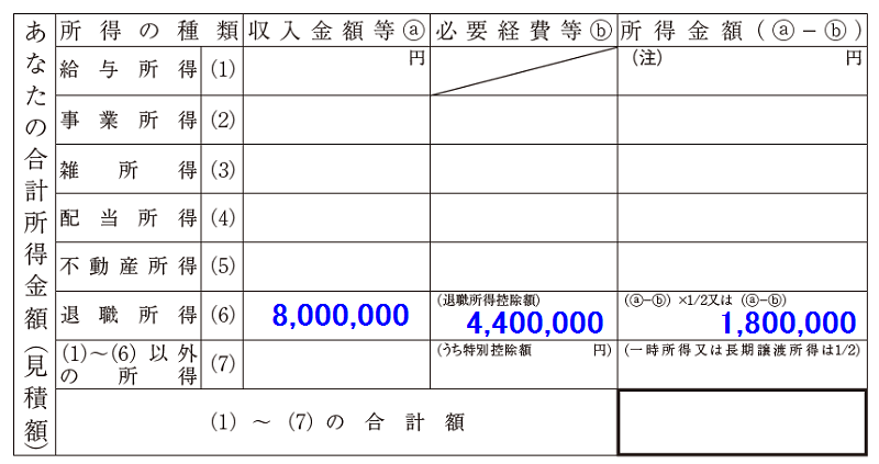 あなたの合計所得金額(配偶者控除等申告書)退職所得記載