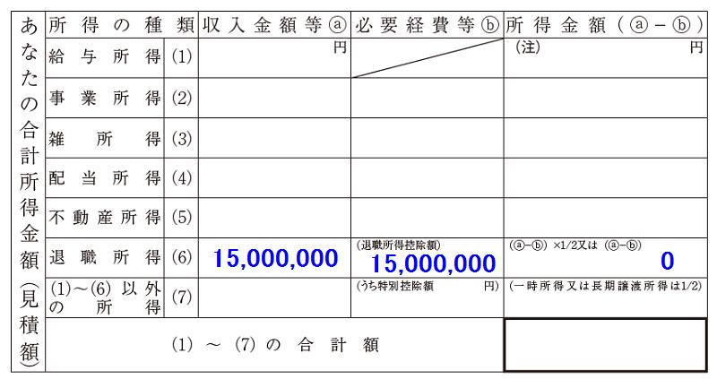 あなたの合計所得金額(配偶者控除等申告書)退職金1,500万円