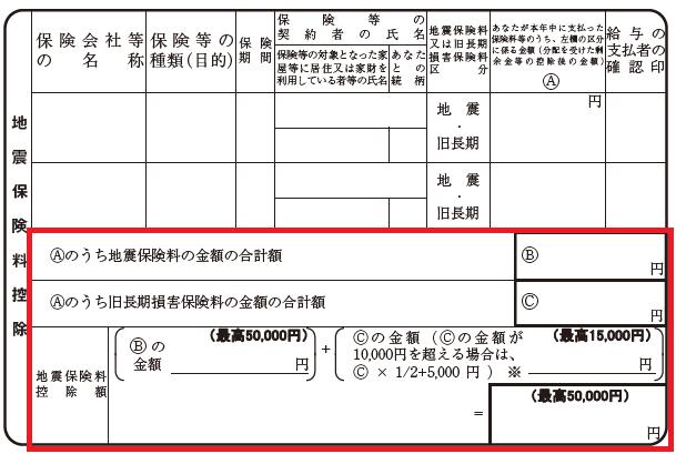 給与所得者の保険料控除申告書(地震保険料控除)