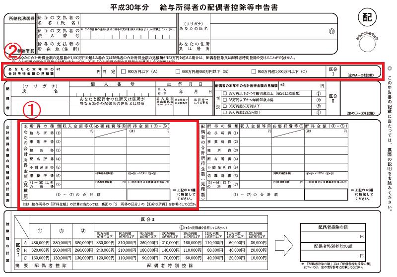 給与所得者の配偶者控除等申告書(あなたの所得)