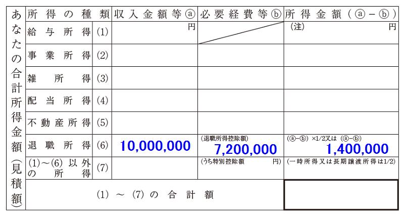 あなたの合計所得金額(配偶者控除等申告書)退職金1,000万円