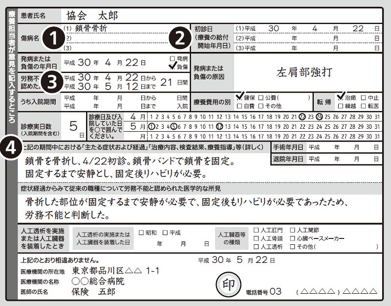 傷病手当金支給申請書(医師の診断)