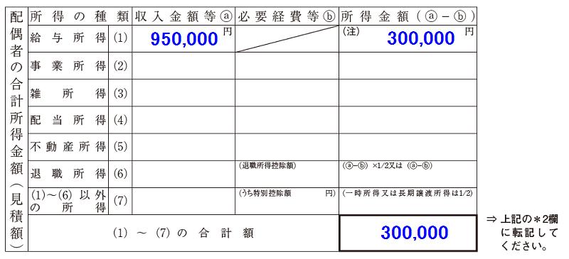 配偶者の合計所得金額