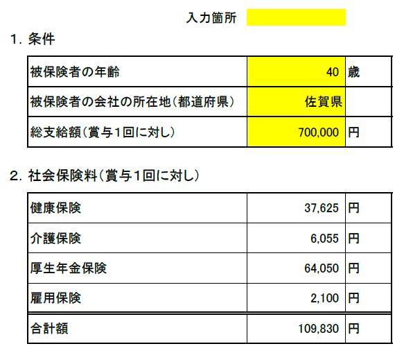 佐賀県 2019賞与にかかる「社会保険料額」算出表