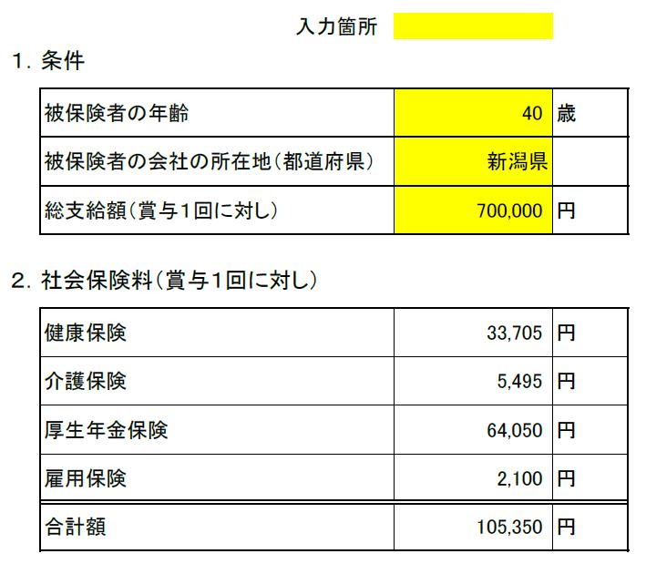 賞与(ボーナス)にかかる社会保険料額算出表「新潟県」