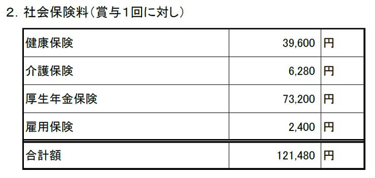 賞与(ボーナス)にかかる社会保険料額算出表「2.社会保険料」