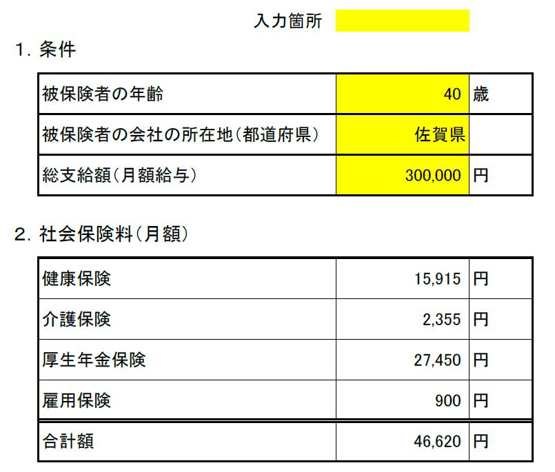 月額給与 社会保険料額算出表(佐賀県試算)