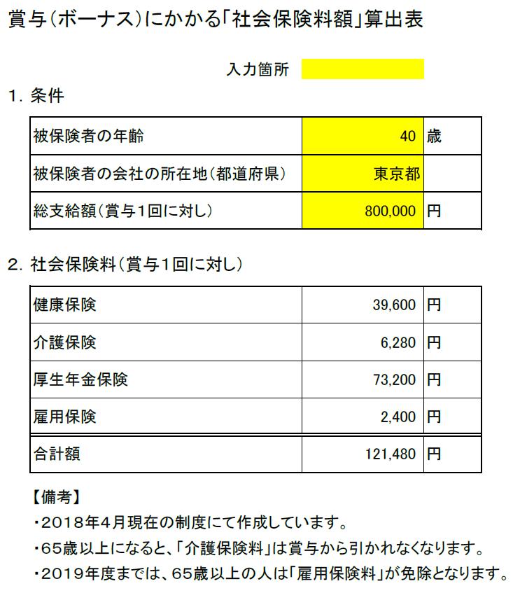 賞与(ボーナス)にかかる「社会保険料額」算出表