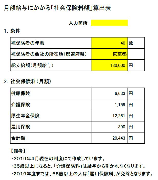 2019月額給与にかかる「社会保険料額」算出表