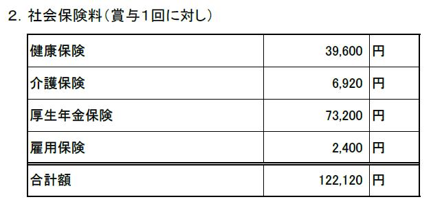 2019賞与計算結果