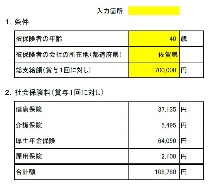 賞与(ボーナス)にかかる社会保険料額算出表「佐賀県」
