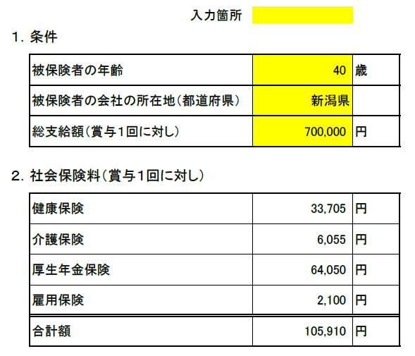 新潟県 2019賞与にかかる「社会保険料額」算出表