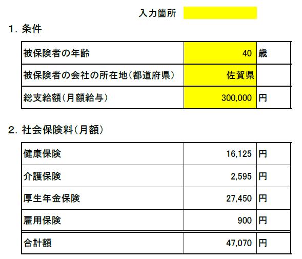 佐賀県 2019月額給与にかかる「社会保険料額」算出表
