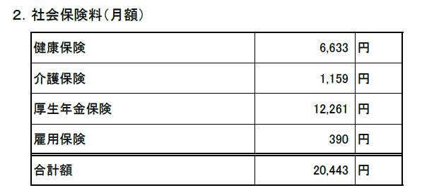 2019年 月額給与にかかる「社会保険料額」算出表 計算結果