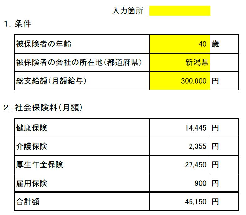 月額給与 社会保険料額算出表(新潟県試算)