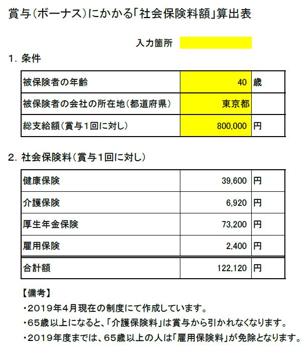 2019賞与にかかる「社会保険料額」算出表