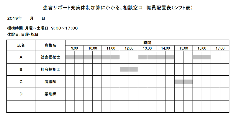 患者サポート充実体制加算にかかる、相談窓口 職員配置表2