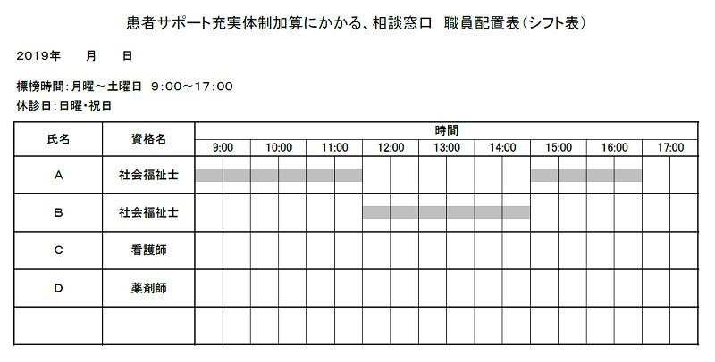 患者サポート充実体制加算にかかる、相談窓口 職員配置表1