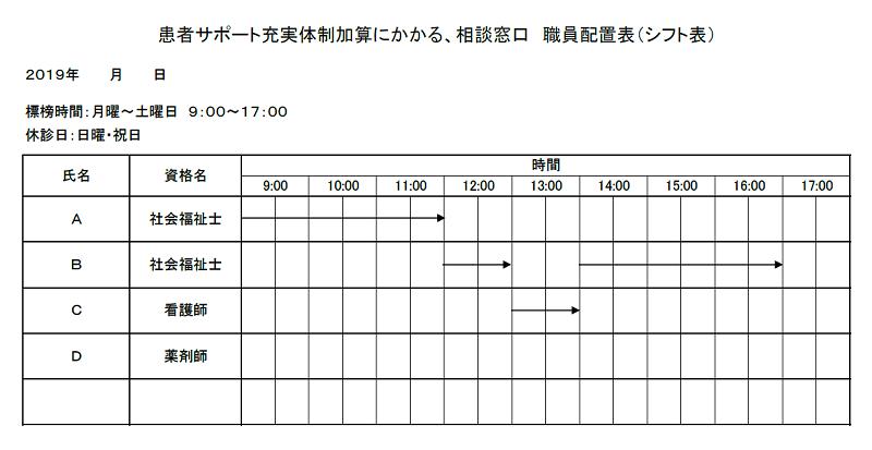 患者サポート充実体制加算にかかる、相談窓口 職員配置表(矢印タイプ)