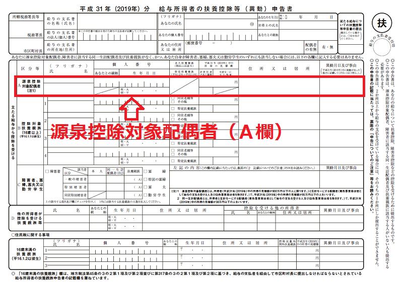 平成31年給与所得者の扶養控除等(異動)申告書の源泉控除対象配偶者の説明