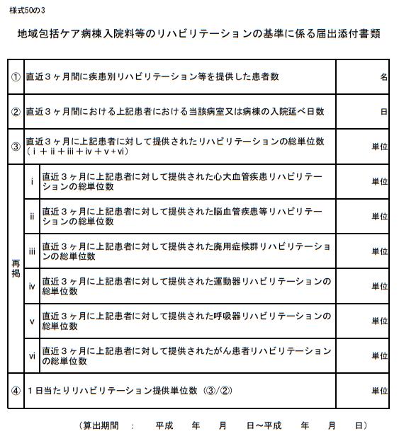 地域包括ケア病棟入院料(様式50の3)