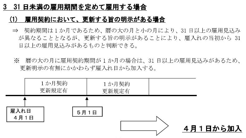 雇用保険の雇用見込み(具体例)3