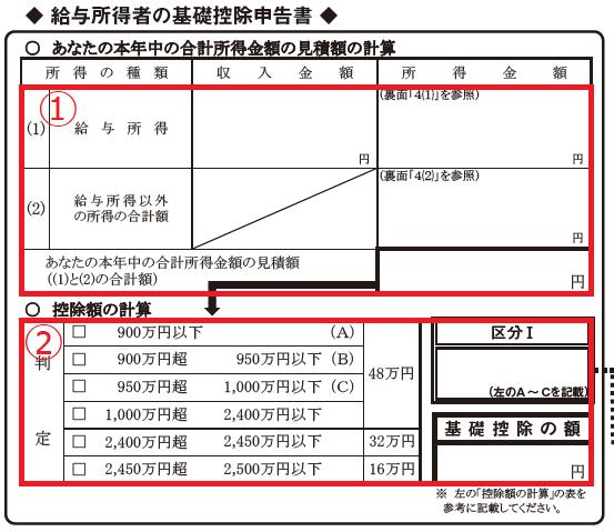 基礎控除申告書 記入箇所