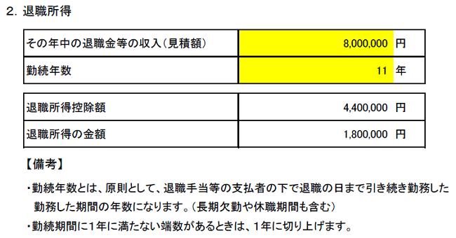 退職所得算出表(令和2年分以降)