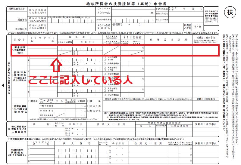 源泉控除対象配偶者の説明(扶養控除異動申告書)