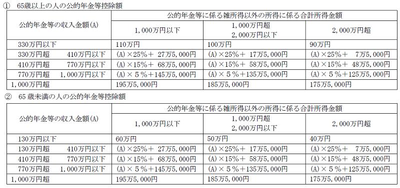 公的年金等控除額の計算方法(令和2年分以降)