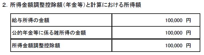 所得金額調整控除(年金等)算出表 計算結果