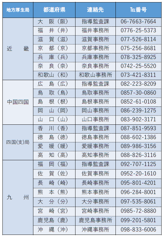 厚生局の管轄範囲2(都道府県)