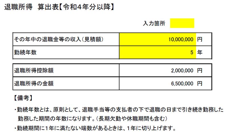 退職所得算出表(令和4年分以降)